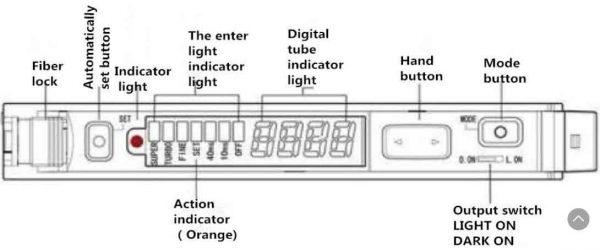 Adjustable-Digital-Fiber-Optic-Sensor-panel-explanation