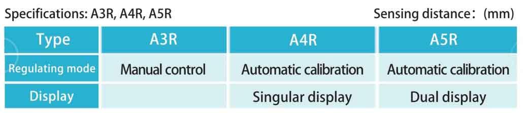 -fiber-sensor-amplifier-technical-details