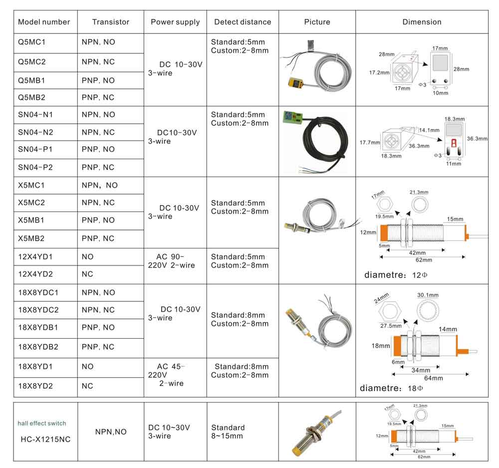 Inductive sensor switches mode selection
