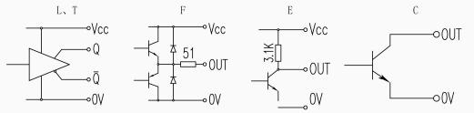 encoder sensor signal output types