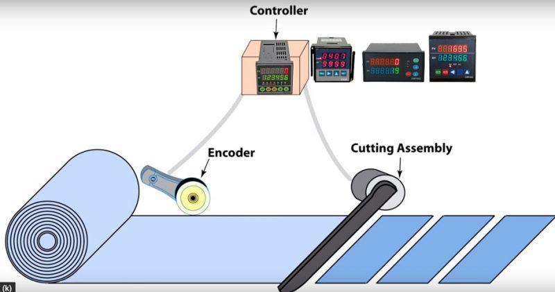 wheel encoder sensor with counter application